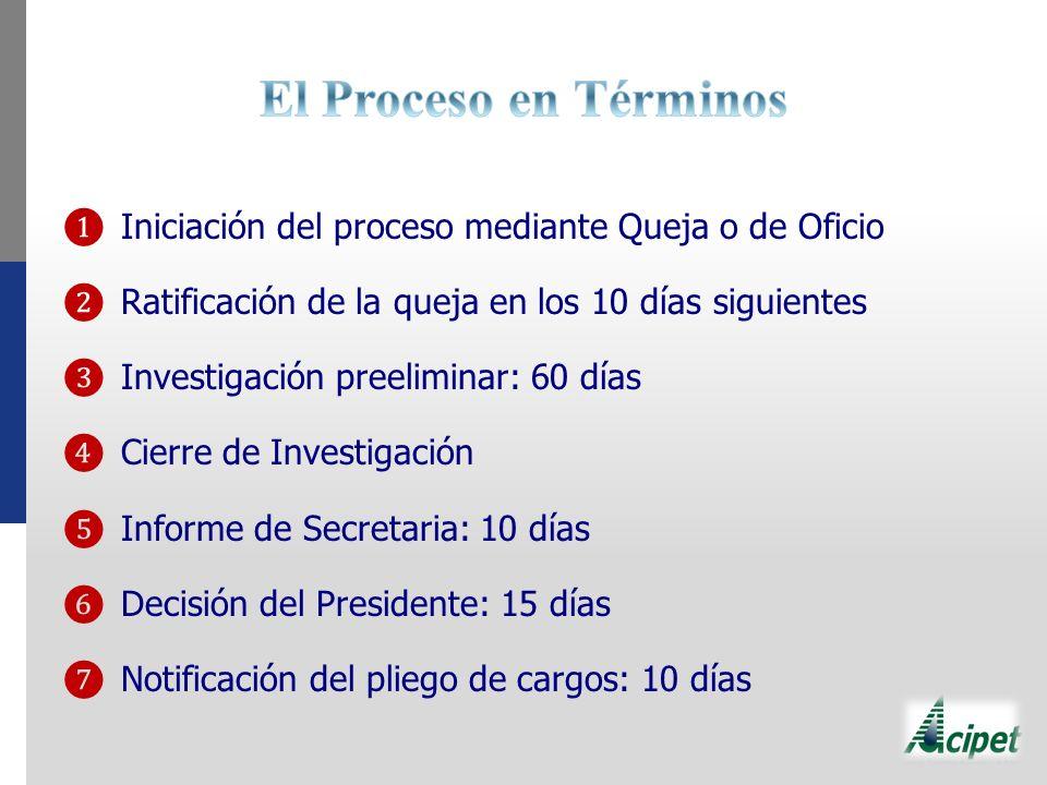 Iniciación del proceso mediante Queja o de Oficio Ratificación de la queja en los 10 días siguientes Investigación preeliminar: 60 días Cierre de Inve