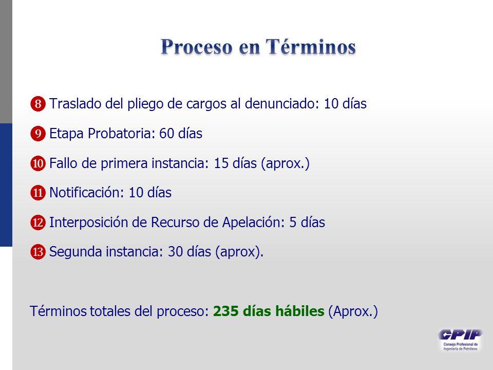 Traslado del pliego de cargos al denunciado: 10 días Etapa Probatoria: 60 días Fallo de primera instancia: 15 días (aprox.) Notificación: 10 días Inte