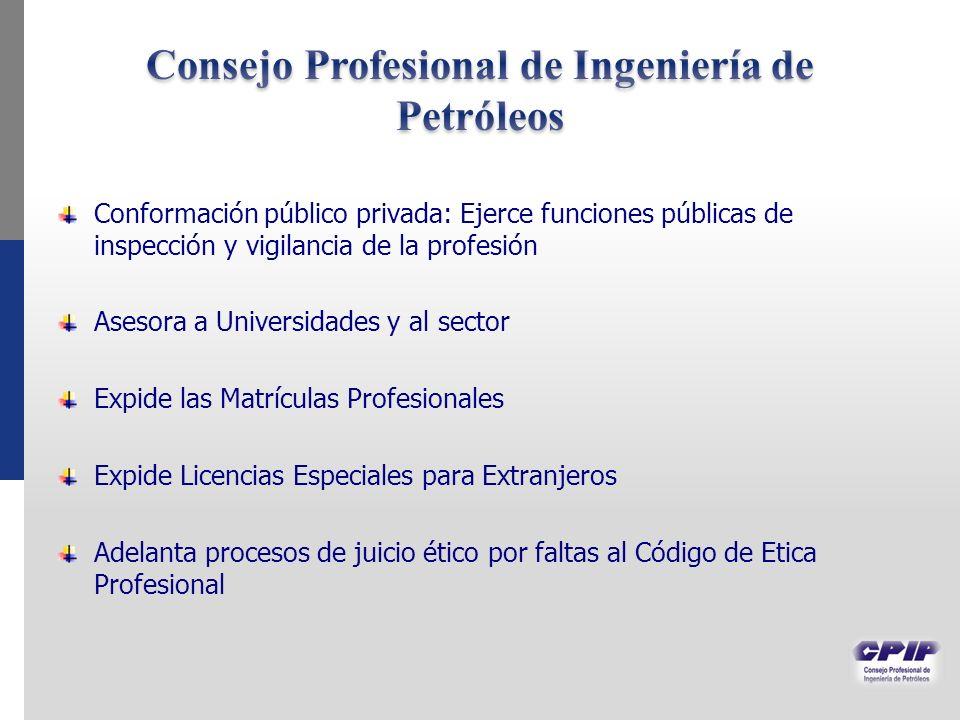 Conformación público privada: Ejerce funciones públicas de inspección y vigilancia de la profesión Asesora a Universidades y al sector Expide las Matr