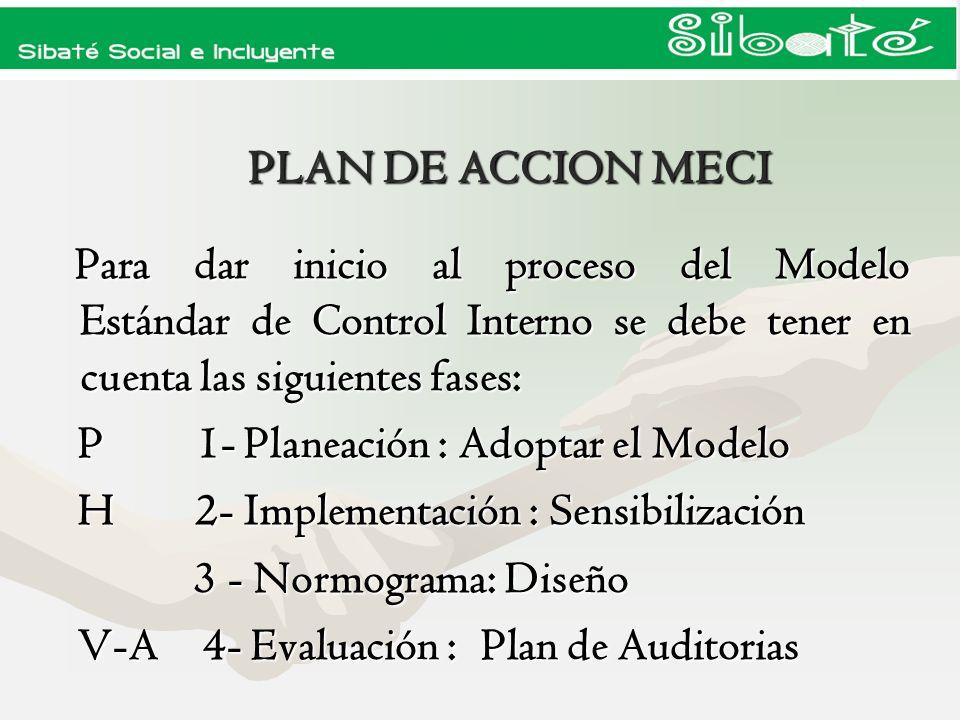 1-PROCESOS ESTRATEGICOS: 1-PROCESOS ESTRATEGICOS: Establece políticas, y estrategias, fijación de objetivos y disposición de recursos -Gestión Administrativa -Planeación Estratégica 2-PROCESOS MISIONALES: 2-PROCESOS MISIONALES: Buscan el cumplimiento del objeto social o razón de ser -Los procesos de cada una de las Dependencia 3-PROCESOS DE APOYO: 3-PROCESOS DE APOYO: Aquellos que proveen los recursos necesarios para el desarrollo de los demás procesos -Talento Humano-Contratación- Gestión de Documentación- Comunicaciones-Hacienda- Almacén 4-PROCESO DE EVALUACION: 4-PROCESO DE EVALUACION: Analiza, verifica el desempeño, la mejora de la eficiencia y la eficacia -Auditorias Internas- Calidad