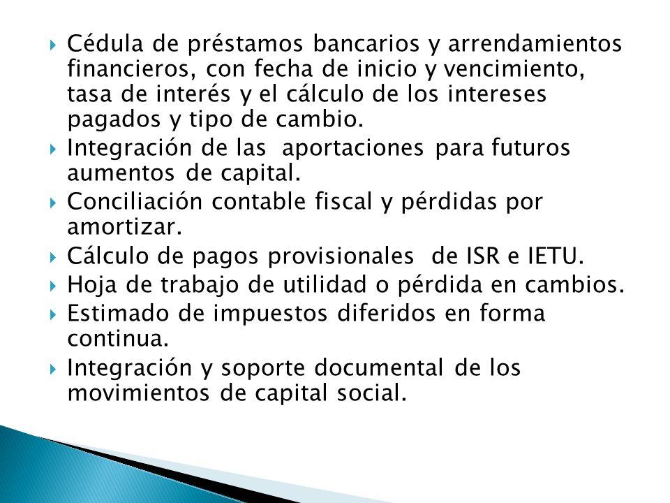 Cédula de préstamos bancarios y arrendamientos financieros, con fecha de inicio y vencimiento, tasa de interés y el cálculo de los intereses pagados y tipo de cambio.