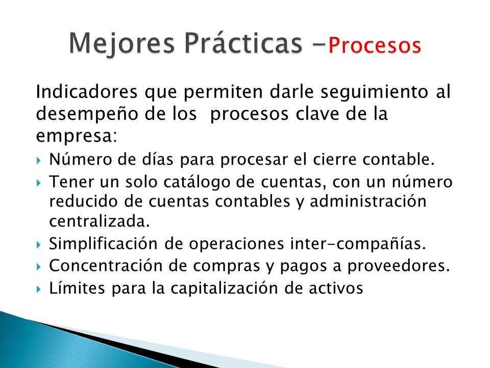 Indicadores que permiten darle seguimiento al desempeño de los procesos clave de la empresa: Número de días para procesar el cierre contable. Tener un
