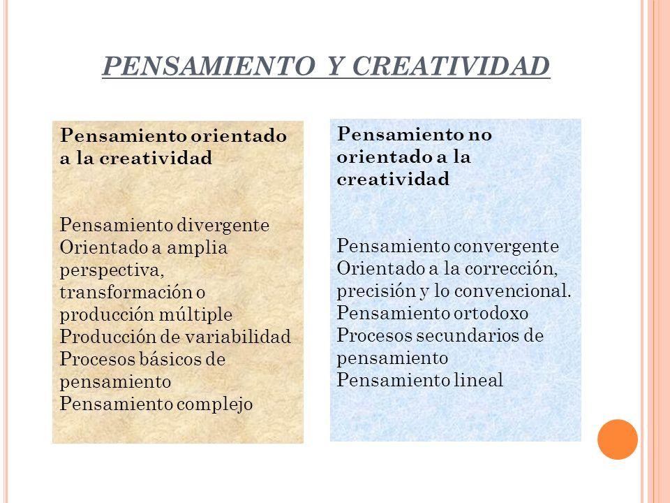 PENSAMIENTO Y CREATIVIDAD Pensamiento orientado a la creatividad Pensamiento divergente Orientado a amplia perspectiva, transformación o producción mú