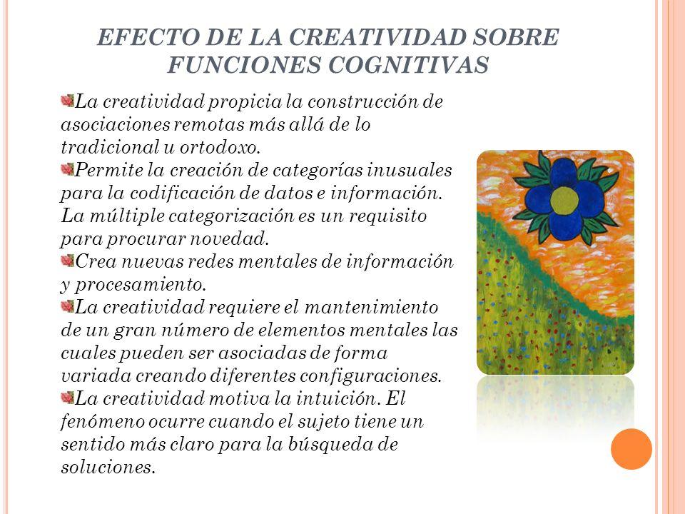 EFECTO DE LA CREATIVIDAD SOBRE FUNCIONES COGNITIVAS La creatividad propicia la construcción de asociaciones remotas más allá de lo tradicional u ortod