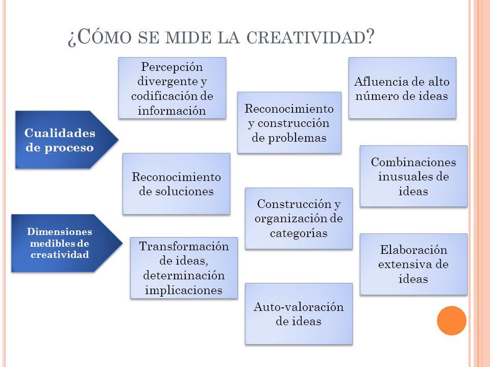 ¿C ÓMO SE MIDE LA CREATIVIDAD ? Cualidades de proceso Dimensiones medibles de creatividad Percepción divergente y codificación de información Afluenci