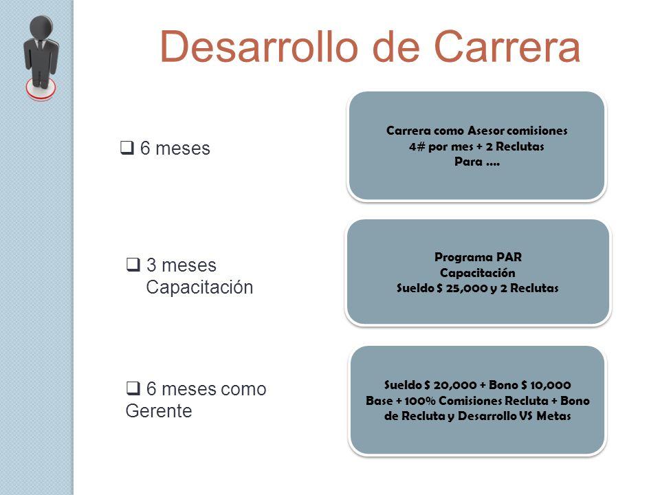 Carrera como Asesor comisiones 4# por mes + 2 Reclutas Para …. Carrera como Asesor comisiones 4# por mes + 2 Reclutas Para …. 3 meses Capacitación Pro