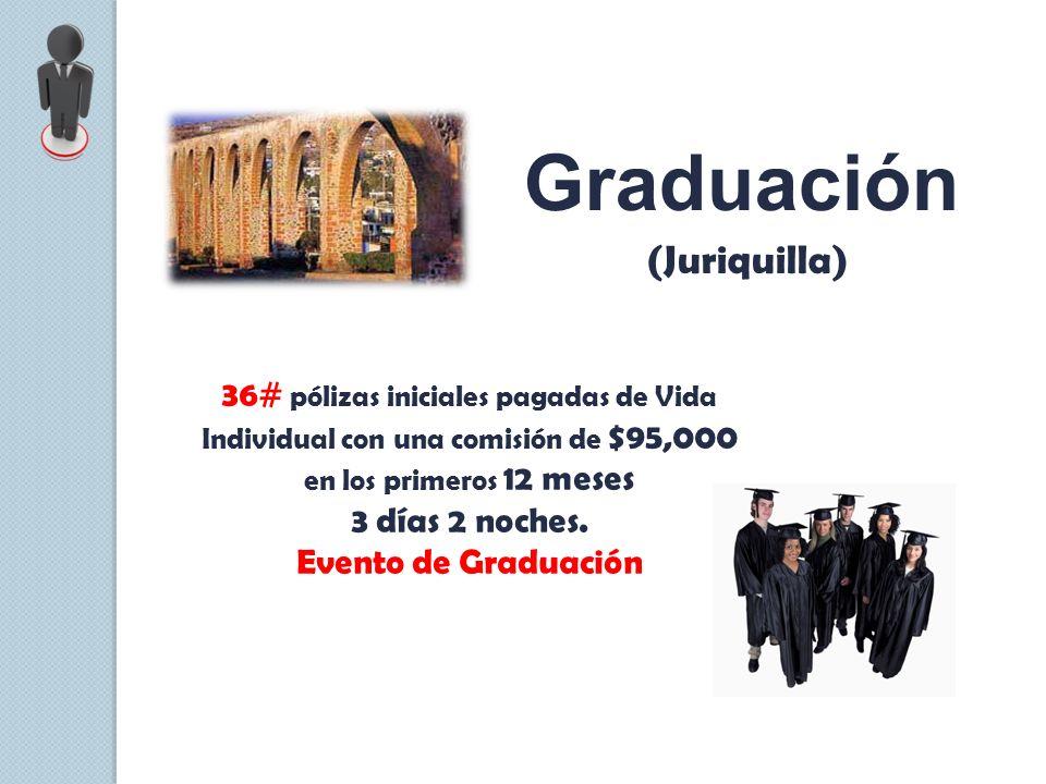 Graduación (Juriquilla) 36# pólizas iniciales pagadas de Vida Individual con una comisión de $95,000 en los primeros 12 meses 3 días 2 noches. Evento