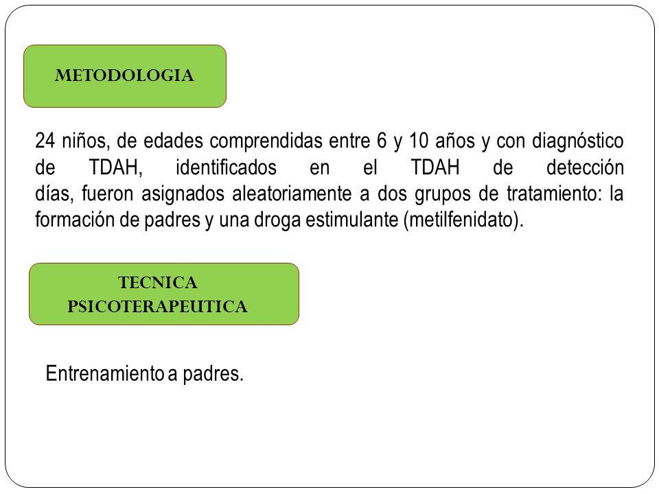 METODOLOGIA 24 niños, de edades comprendidas entre 6 y 10 años y con diagnóstico de TDAH, identificados en el TDAH de detección días, fueron asignados aleatoriamente a dos grupos de tratamiento: la formación de padres y una droga estimulante (metilfenidato).
