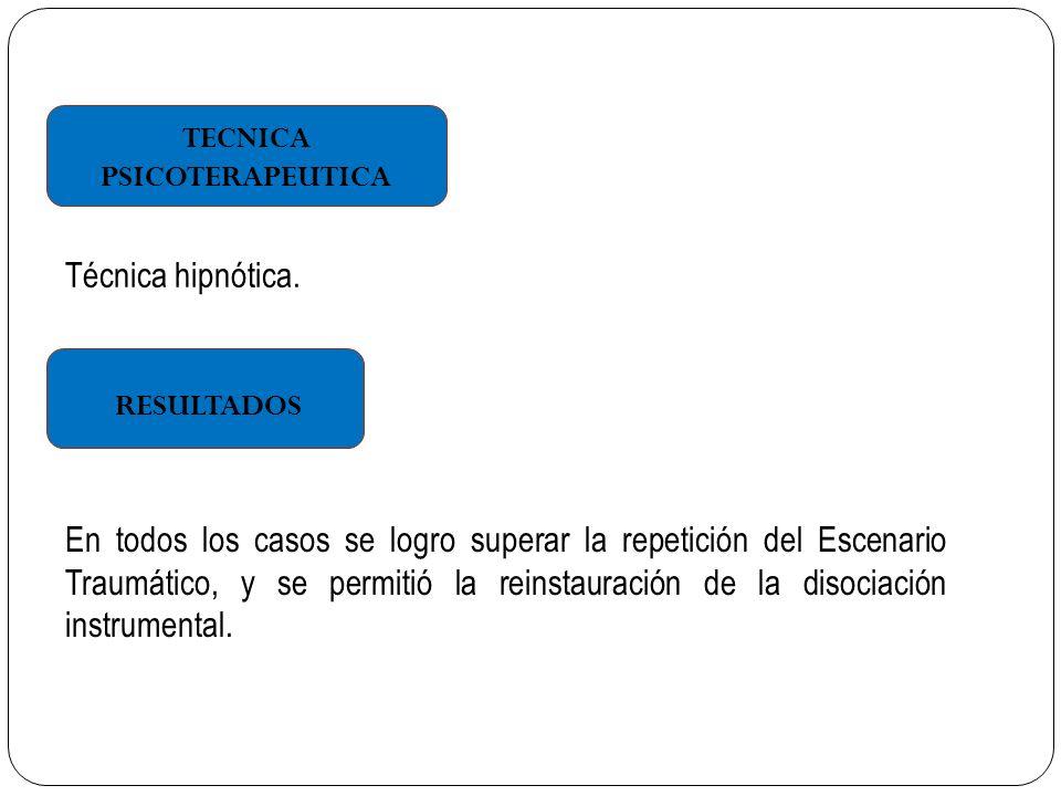 RESULTADOS TECNICA PSICOTERAPEUTICA Técnica hipnótica.