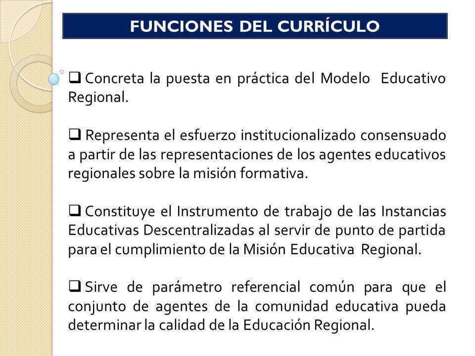 FUNCIONES DEL CURRÍCULO Concreta la puesta en práctica del Modelo Educativo Regional. Representa el esfuerzo institucionalizado consensuado a partir d