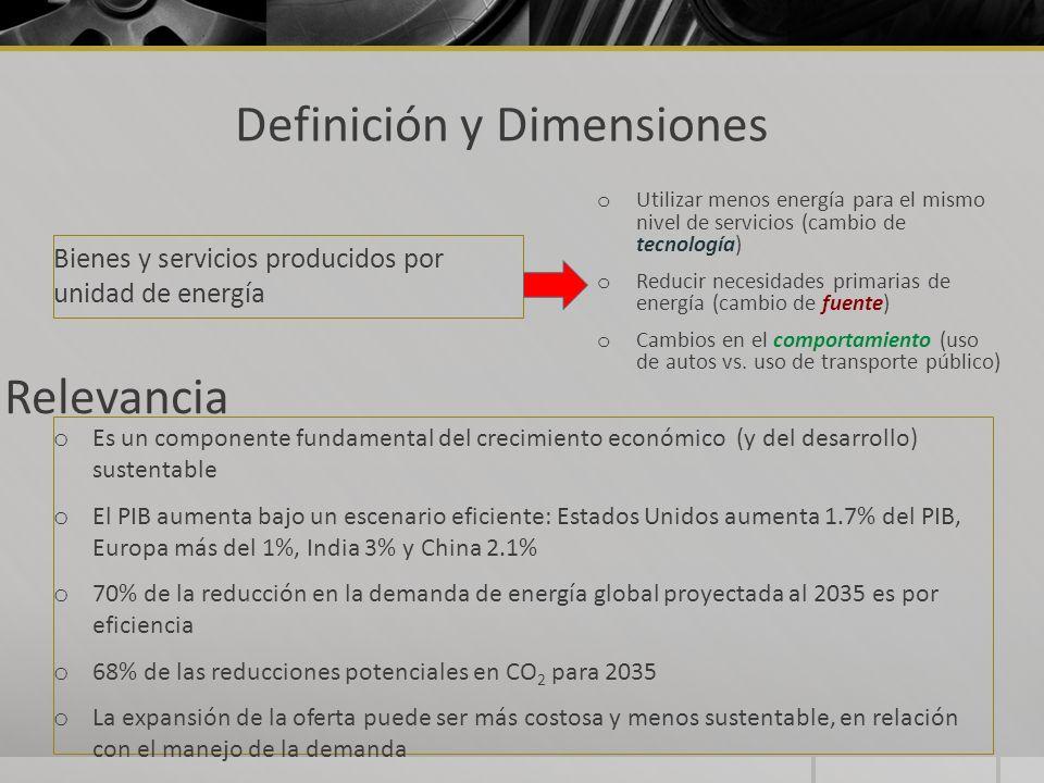 México ocupaba el lugar 11º a nivel mundial en subsidios al consumo de combustibles fósiles en 2011 (World Energy Outlook, IEA) UN PROBLEMA COMÚN EN PAÍSES PETROLEROS Un problema global: Subsidios: $523 mil millones de dólares en 2011 ($111 mil millones más que en 2010) vs Apoyo financiero a energías renovables : $88 mil millones de dólares