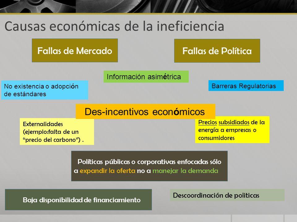 Opciones de solución a)Eliminar los subsidios de manera gradual Minimizar el impacto inicial en la economía al llevar una política fiscal gradual.