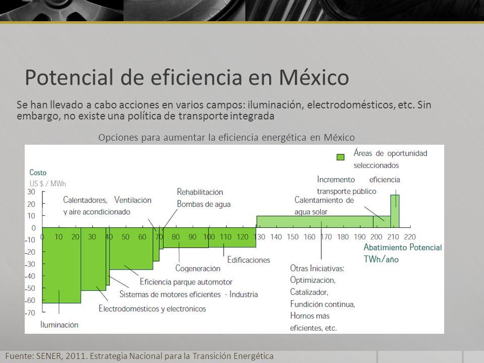 Eficiencia energética en México Acciones IndustriaReducción en uso de combustóleo Normatividad: eficiencia energética de producto, edificaciones nuevas, plantas industriales, eficiencia en lámparas HogaresSustitución de electrodomésticos Sustitución de foccos incandescentes Disminución en uso de gas LP RenovablesAbastecimiento de electricidad a poblaciones rurales Promoción de biocombustibles (en debate) EnergéticosProyectos de cogeneración a gran escala Generación de electricidad con gas natural Participación público-privada en energía eólica Movilidad y Transporte
