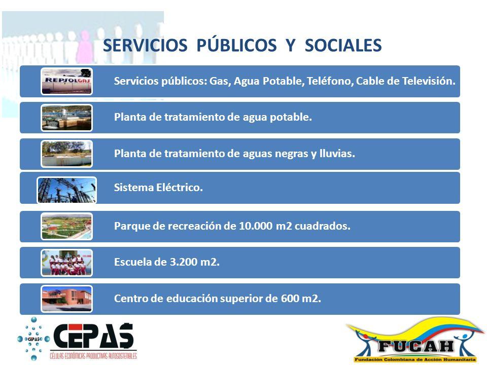 SERVICIOS PÚBLICOS Y SOCIALES Servicios públicos: Gas, Agua Potable, Teléfono, Cable de Televisión. Planta de tratamiento de agua potable. Planta de t