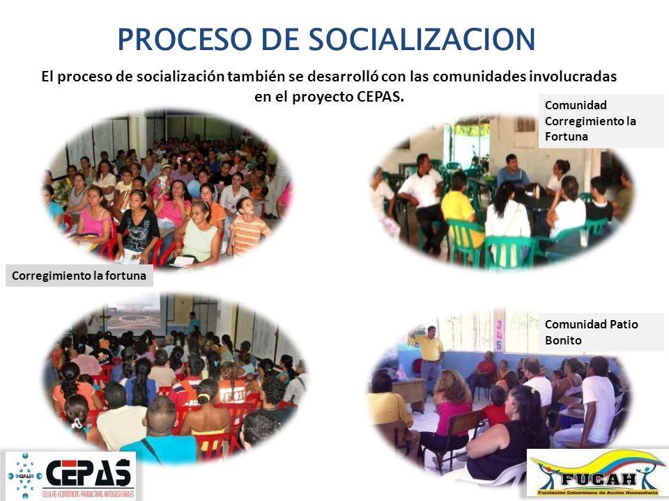 PROCESO DE SOCIALIZACION El proceso de socialización también se desarrolló con las comunidades involucradas en el proyecto CEPAS. Corregimiento la for
