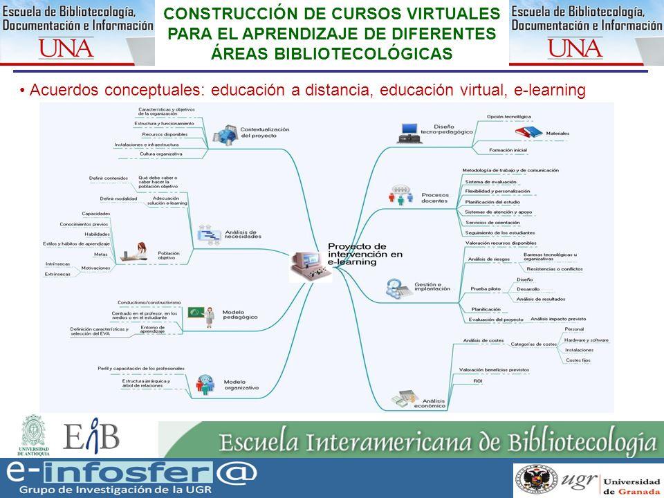 11 CONSTRUCCIÓN DE CURSOS VIRTUALES PARA EL APRENDIZAJE DE DIFERENTES ÁREAS BIBLIOTECOLÓGICAS Acuerdos conceptuales: educación a distancia, educación