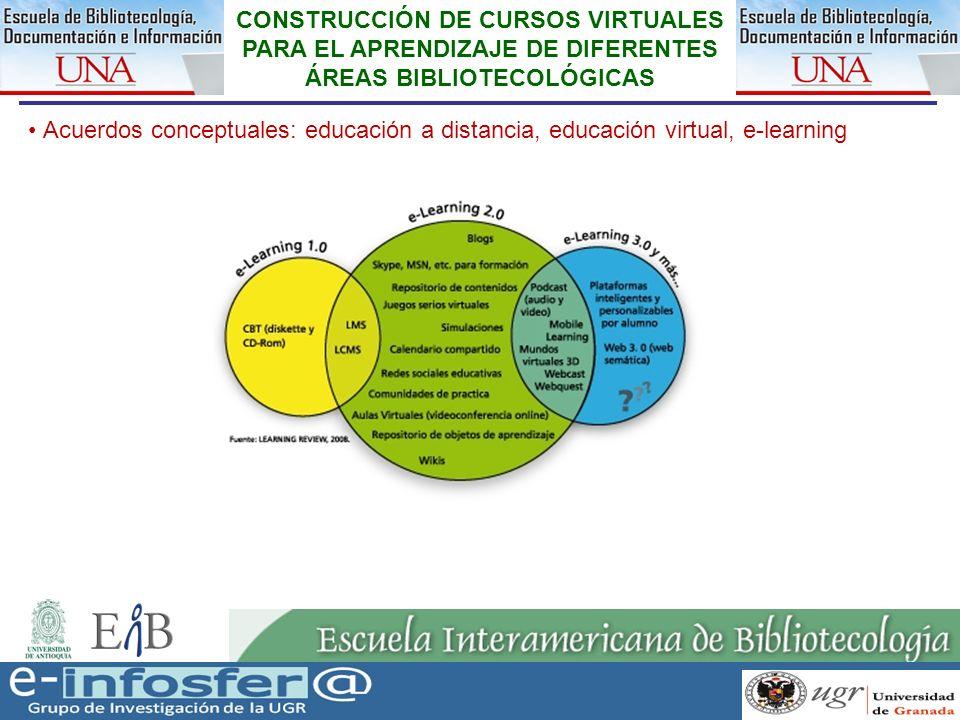 6 CONSTRUCCIÓN DE CURSOS VIRTUALES PARA EL APRENDIZAJE DE DIFERENTES ÁREAS BIBLIOTECOLÓGICAS Acuerdos conceptuales: educación a distancia, educación v