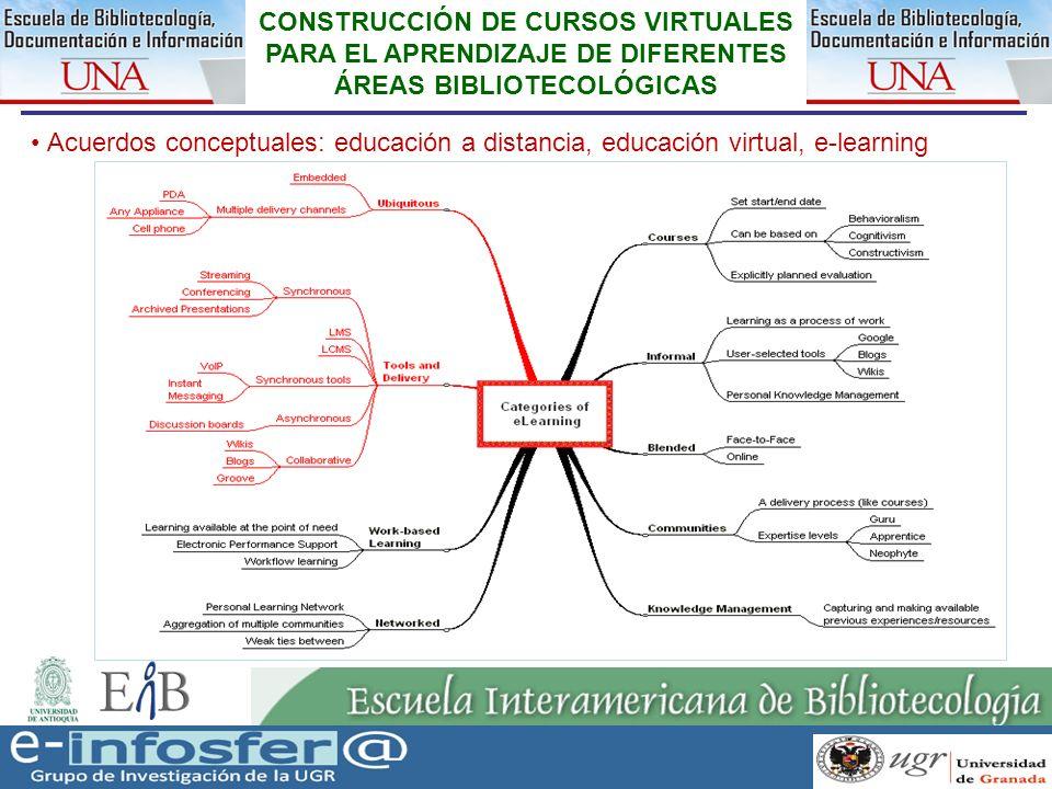 8 CONSTRUCCIÓN DE CURSOS VIRTUALES PARA EL APRENDIZAJE DE DIFERENTES ÁREAS BIBLIOTECOLÓGICAS Acuerdos conceptuales: educación a distancia, educación virtual, e-learning 1.