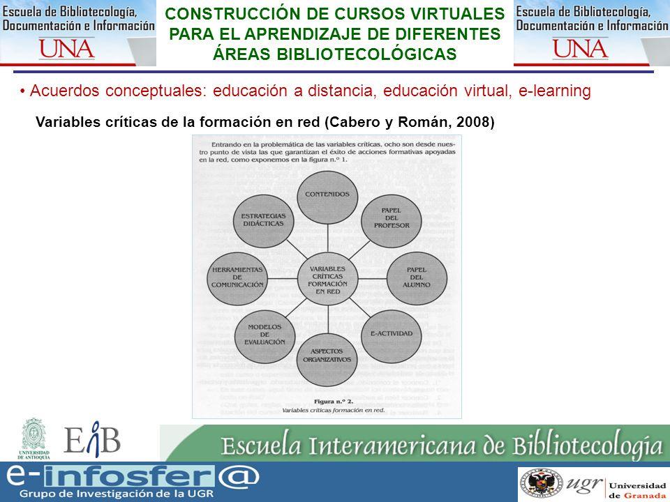 10 CONSTRUCCIÓN DE CURSOS VIRTUALES PARA EL APRENDIZAJE DE DIFERENTES ÁREAS BIBLIOTECOLÓGICAS Acuerdos conceptuales: educación a distancia, educación virtual, e-learning 3.