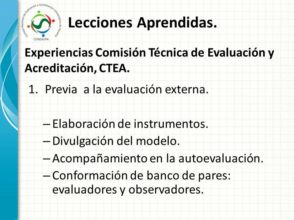 Experiencias Comisión Técnica de Evaluación y Acreditación, CTEA. 1.Previa a la evaluación externa. – Elaboración de instrumentos. – Divulgación del m