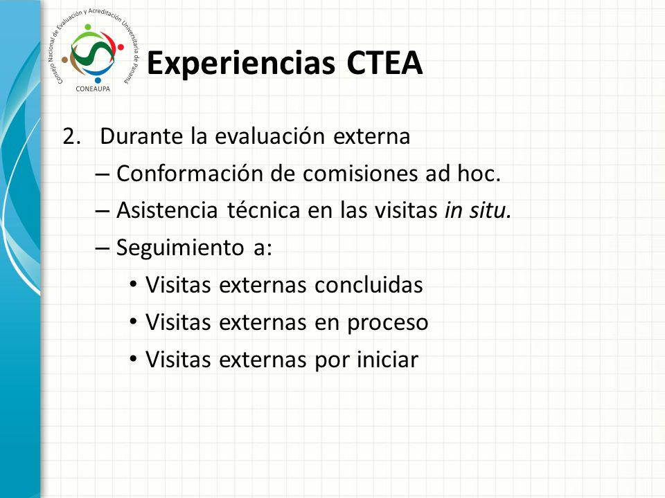 Experiencias CTEA 2.Durante la evaluación externa – Conformación de comisiones ad hoc. – Asistencia técnica en las visitas in situ. – Seguimiento a: V