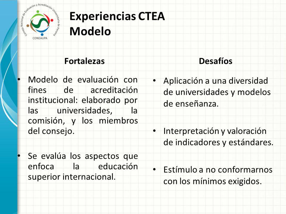 FortalezasDesafíos Modelo de evaluación con fines de acreditación institucional: elaborado por las universidades, la comisión, y los miembros del cons