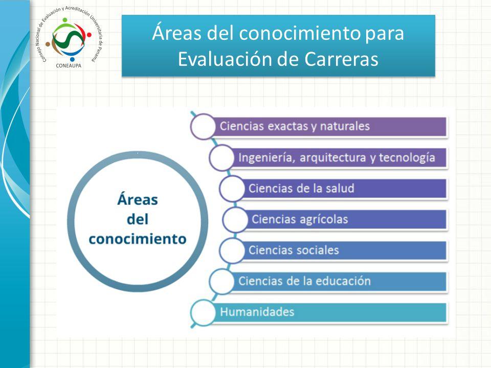 Áreas del conocimiento para Evaluación de Carreras