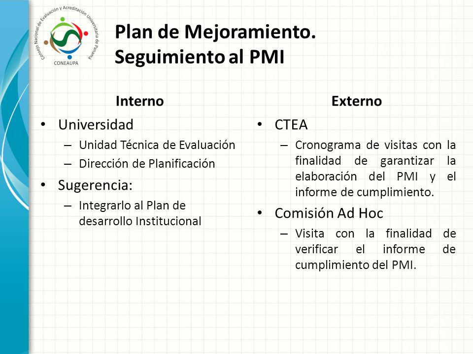 Plan de Mejoramiento. Seguimiento al PMI Interno Universidad – Unidad Técnica de Evaluación – Dirección de Planificación Sugerencia: – Integrarlo al P