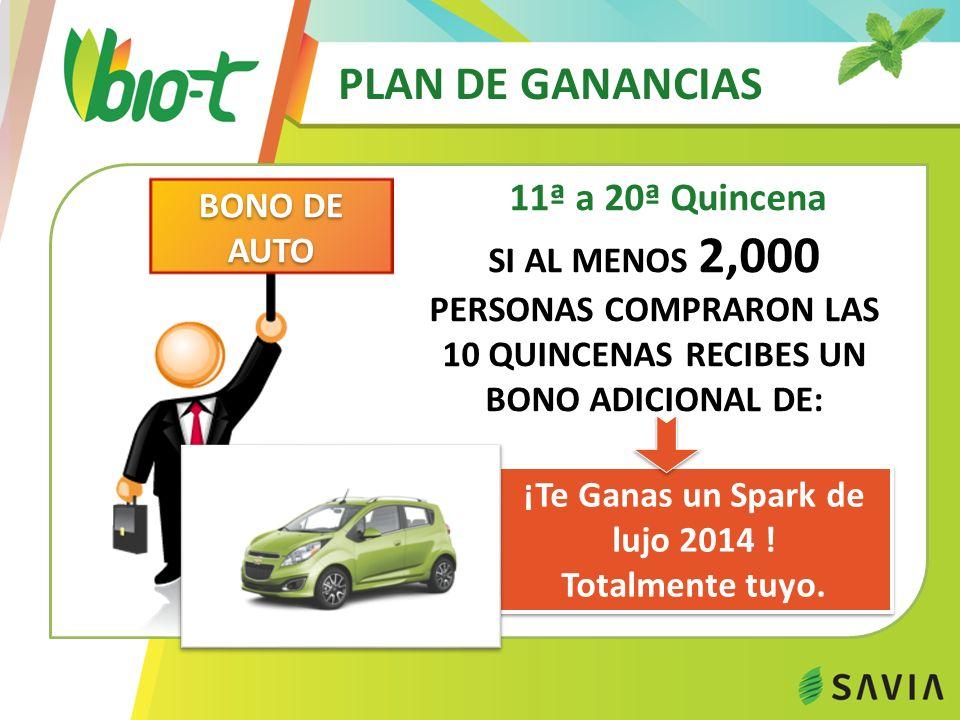 PLAN DE GANANCIAS 11ª a 20ª Quincena ¡Te Ganas un Spark de lujo 2014 .