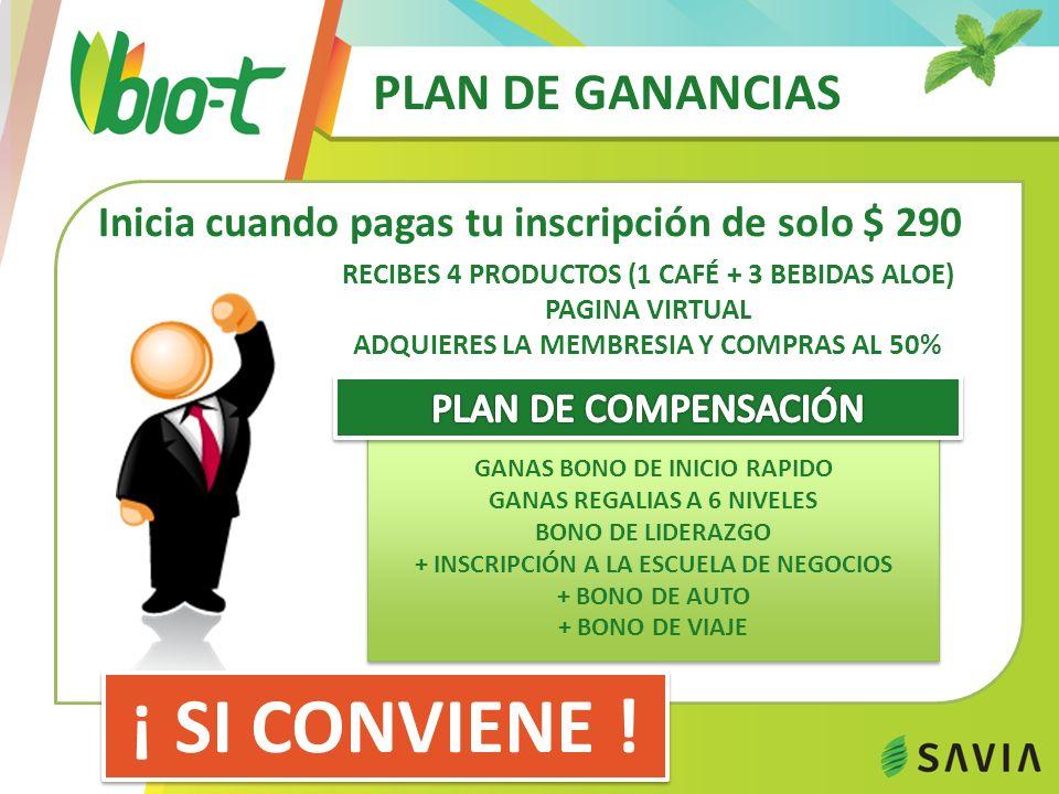 PLAN DE GANANCIAS 11ª a 20ª Quincena $ 160,000.00 Por Quincena 1 er N.