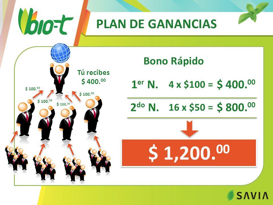 PLAN DE GANANCIAS Bono Rápido 1 er N. $ 1,200. 00 Tú recibes $ 400.
