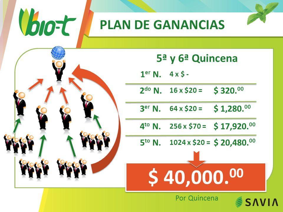 PLAN DE GANANCIAS 5ª y 6ª Quincena $ 10,000.