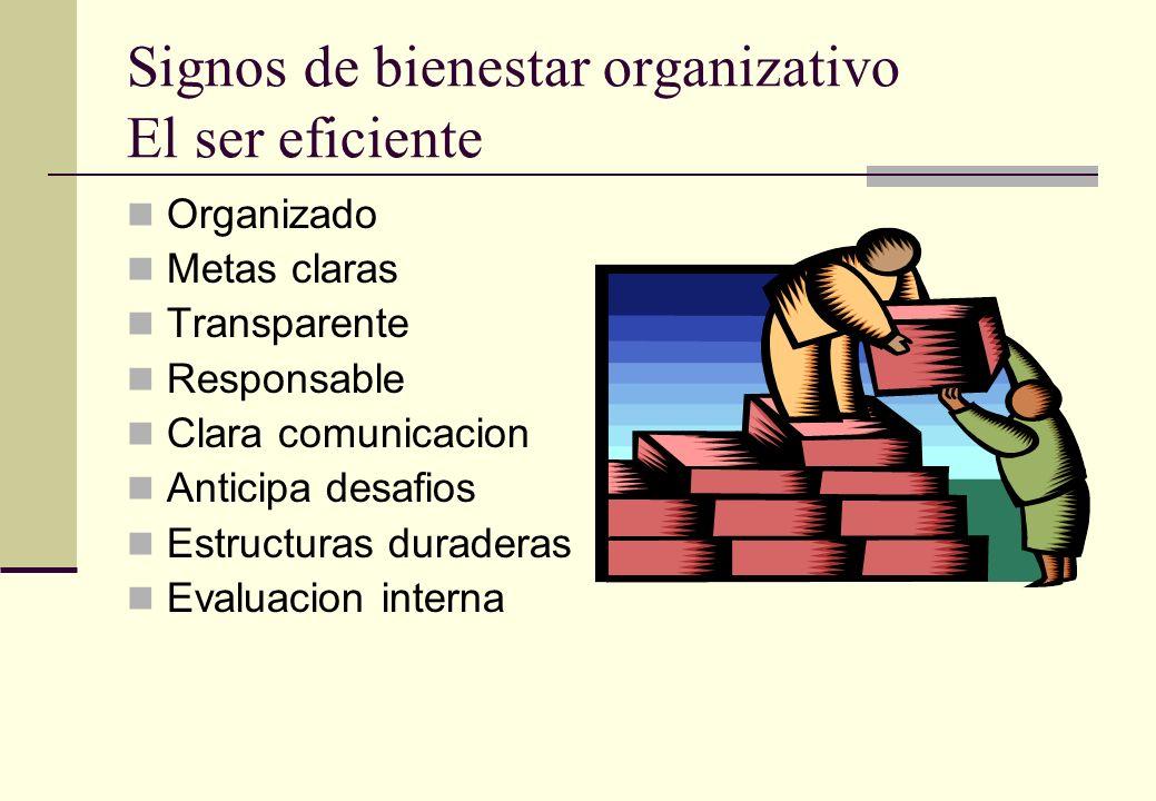 Signos de bienestar organizativo El ser eficiente Organizado Metas claras Transparente Responsable Clara comunicacion Anticipa desafios Estructuras duraderas Evaluacion interna