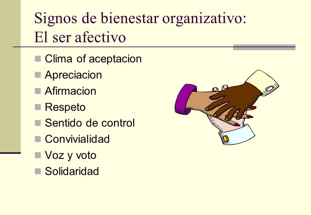 Signos de bienestar organizativo: El ser afectivo Clima of aceptacion Apreciacion Afirmacion Respeto Sentido de control Convivialidad Voz y voto Solidaridad