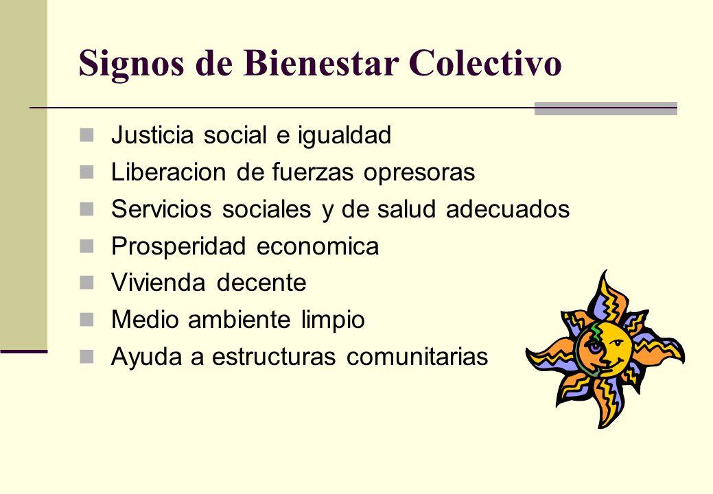 Signos de Bienestar Colectivo Justicia social e igualdad Liberacion de fuerzas opresoras Servicios sociales y de salud adecuados Prosperidad economica Vivienda decente Medio ambiente limpio Ayuda a estructuras comunitarias