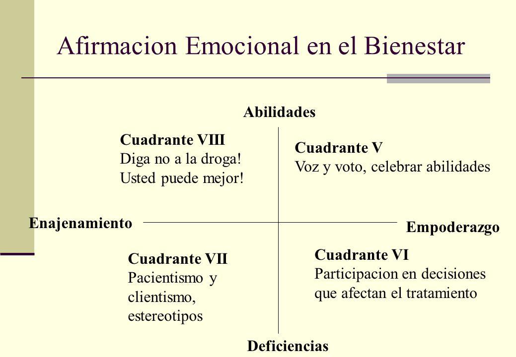Afirmacion Emocional en el Bienestar Abilidades Deficiencias Empoderazgo Enajenamiento Cuadrante V Voz y voto, celebrar abilidades Cuadrante VII Pacientismo y clientismo, estereotipos Cuadrante VIII Diga no a la droga.