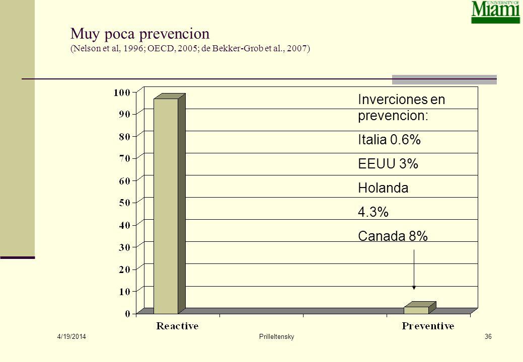 4/19/2014 Prilleltensky36 Muy poca prevencion (Nelson et al, 1996; OECD, 2005; de Bekker-Grob et al., 2007) Inverciones en prevencion: Italia 0.6% EEUU 3% Holanda 4.3% Canada 8%