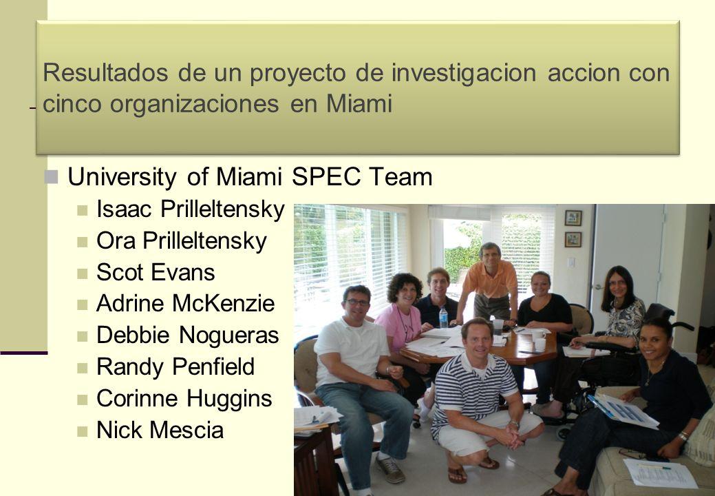 Resultados de un proyecto de investigacion accion con cinco organizaciones en Miami University of Miami SPEC Team Isaac Prilleltensky Ora Prilleltensky Scot Evans Adrine McKenzie Debbie Nogueras Randy Penfield Corinne Huggins Nick Mescia