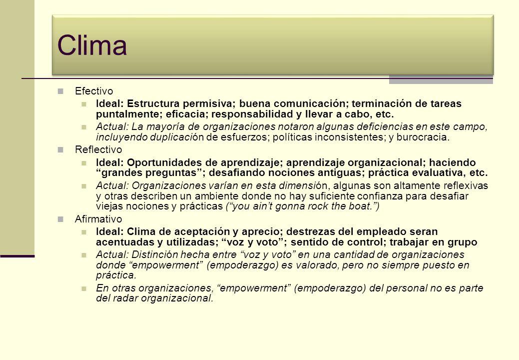Clima Efectivo Ideal: Estructura permisiva; buena comunicación; terminación de tareas puntalmente; eficacia; responsabilidad y llevar a cabo, etc.