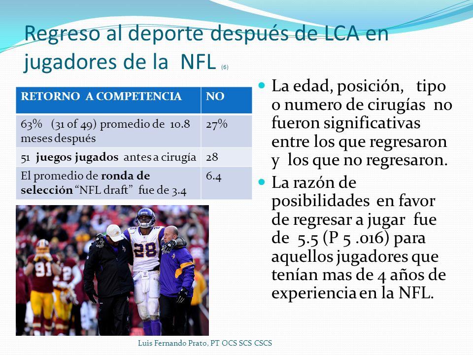 Regreso al deporte después de LCA en jugadores de la NFL (6) La edad, posición, tipo o numero de cirugías no fueron significativas entre los que regre