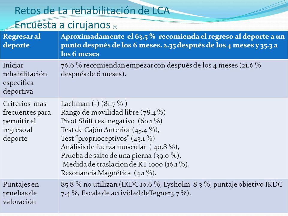 Retos de La rehabilitación de LCA Encuesta a cirujanos (9) Luis Fernando Prato, PT OCS SCS CSCS Regresar al deporte Aproximadamente el 63.5 % recomienda el regreso al deporte a un punto después de los 6 meses.