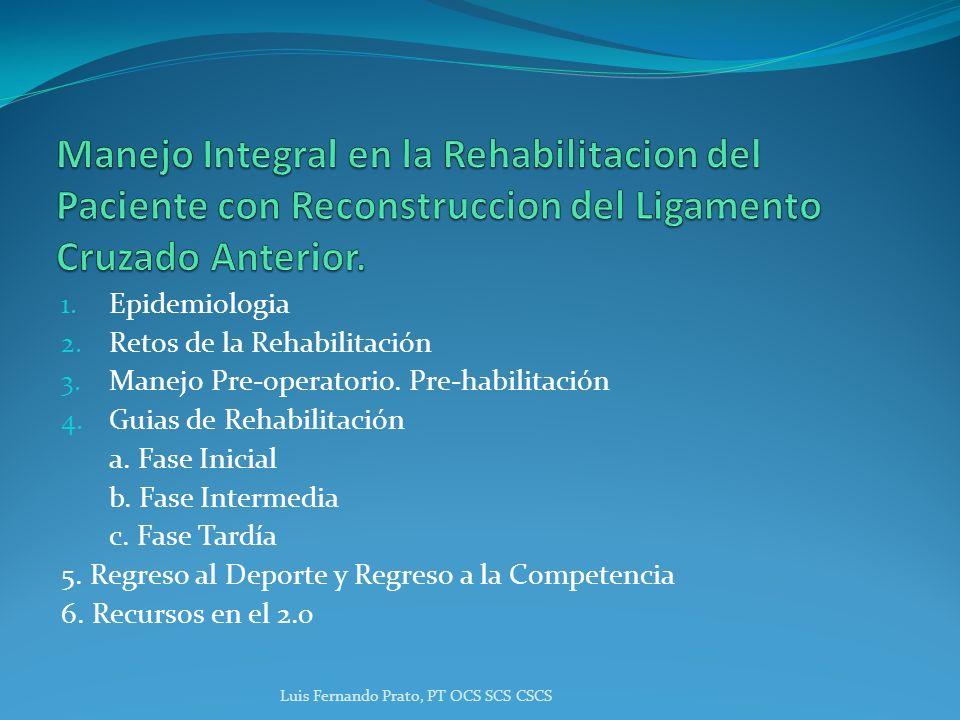1. Epidemiologia 2. Retos de la Rehabilitación 3. Manejo Pre-operatorio. Pre-habilitación 4. Guias de Rehabilitación a. Fase Inicial b. Fase Intermedi