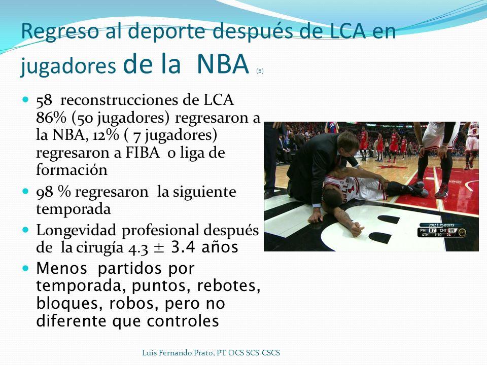 Regreso al deporte después de LCA en jugadores de la NBA (5) 58 reconstrucciones de LCA 86% (50 jugadores) regresaron a la NBA, 12% ( 7 jugadores) reg