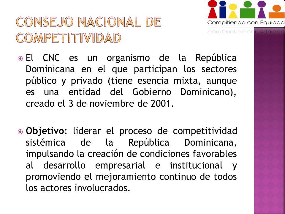 El CNC es un organismo de la República Dominicana en el que participan los sectores público y privado (tiene esencia mixta, aunque es una entidad del