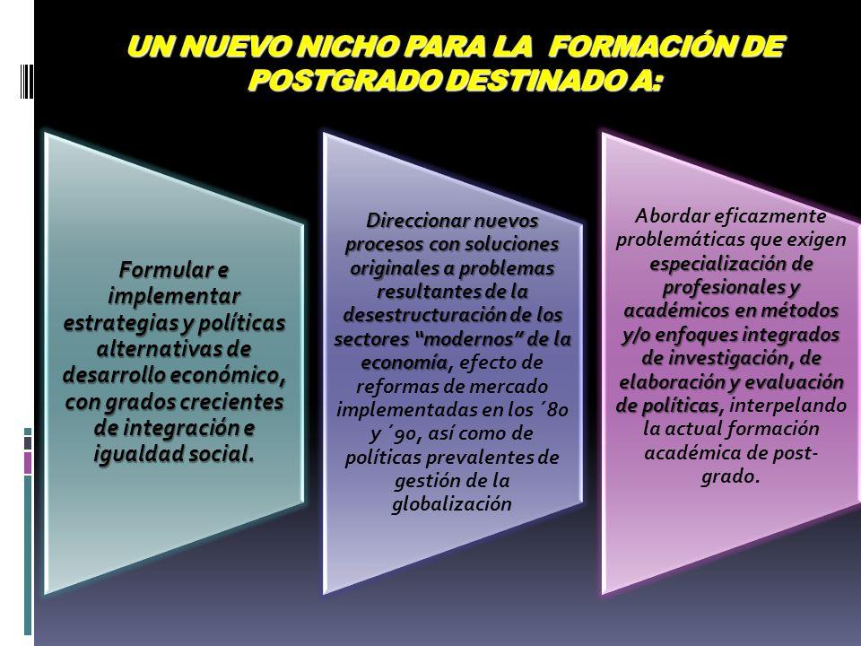 UN NUEVO NICHO PARA LA FORMACIÓN DE POSTGRADO DESTINADO A: Formular e implementar estrategias y políticas alternativas de desarrollo económico, con grados crecientes de integración e igualdad social.