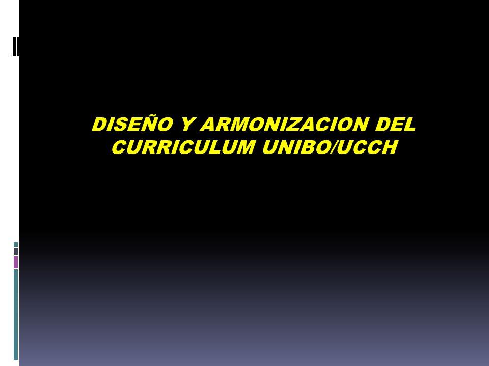 DISEÑO Y ARMONIZACION DEL CURRICULUM UNIBO/UCCH