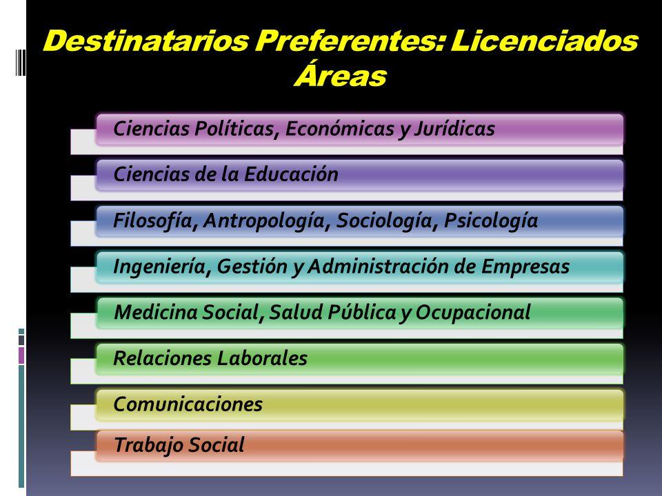 Destinatarios Preferentes: Licenciados Áreas Ciencias Políticas, Económicas y JurídicasCiencias de la EducaciónFilosofía, Antropología, Sociología, Ps