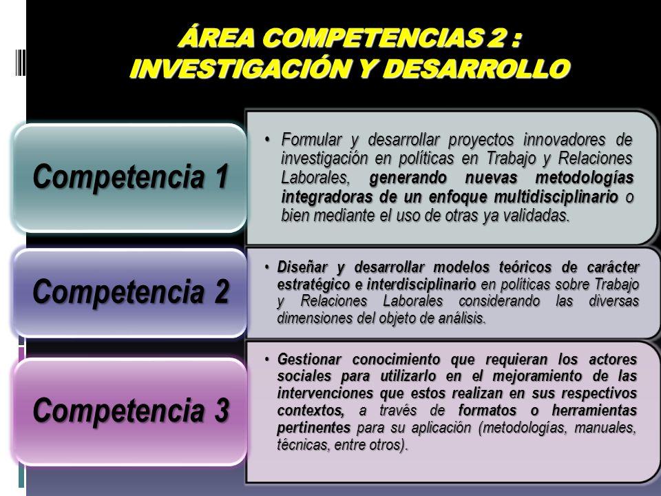 ÁREA COMPETENCIAS 2 : INVESTIGACIÓN Y DESARROLLO Formular y desarrollar proyectos innovadores de investigación en políticas en Trabajo y Relaciones La