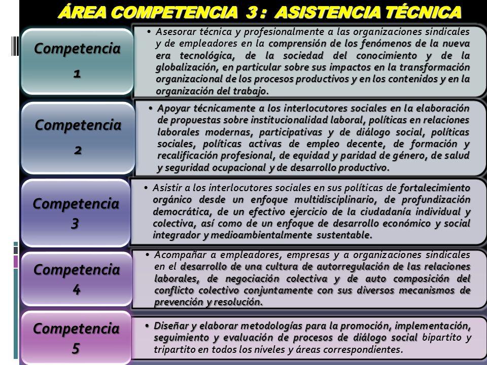 ÁREA COMPETENCIA 3 : ASISTENCIA TÉCNICA comprensión de los fenómenos de la nueva era tecnológica, de la sociedad del conocimiento y de la globalizació