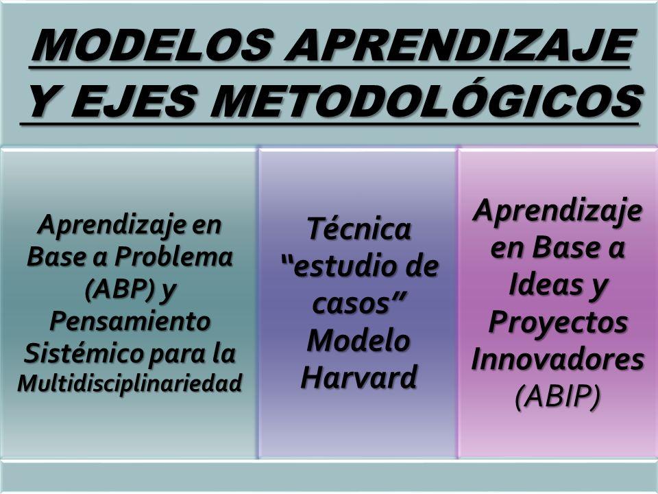 MODELOS APRENDIZAJE Y EJES METODOLÓGICOS Aprendizaje en Base a Problema (ABP) y Pensamiento Sistémico para la Multidisciplinariedad Técnica estudio de casos Modelo Harvard Aprendizaje en Base a Ideas y Proyectos Innovadores (ABIP)
